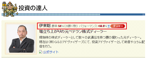 伊藤聡 株価予想実績