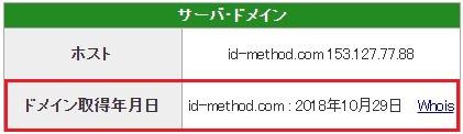 投資顧問ID ドメイン