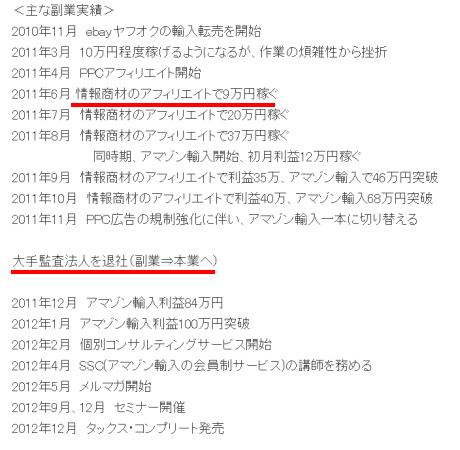 福島哲也の経歴