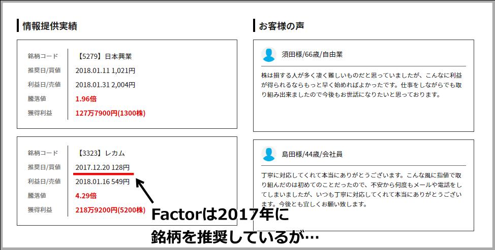 Factorの推奨銘柄実績
