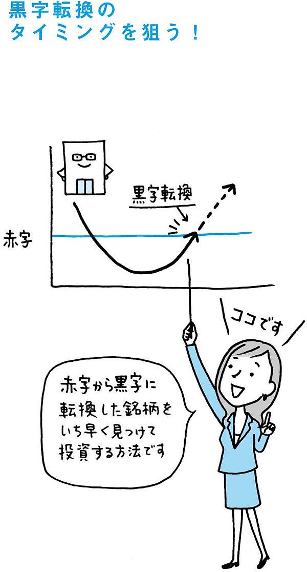 馬渕磨理子の投資手法
