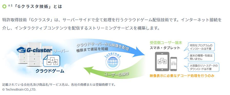 ブロードメディアの特許取得技術