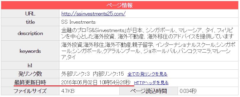 株式会社 S&S investmentsのドメイン情報