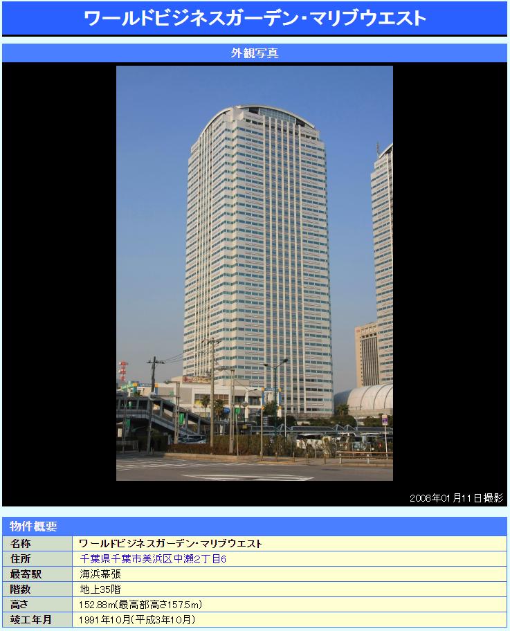 画像をクリックすると拡大画像を別ウィンドウに表示