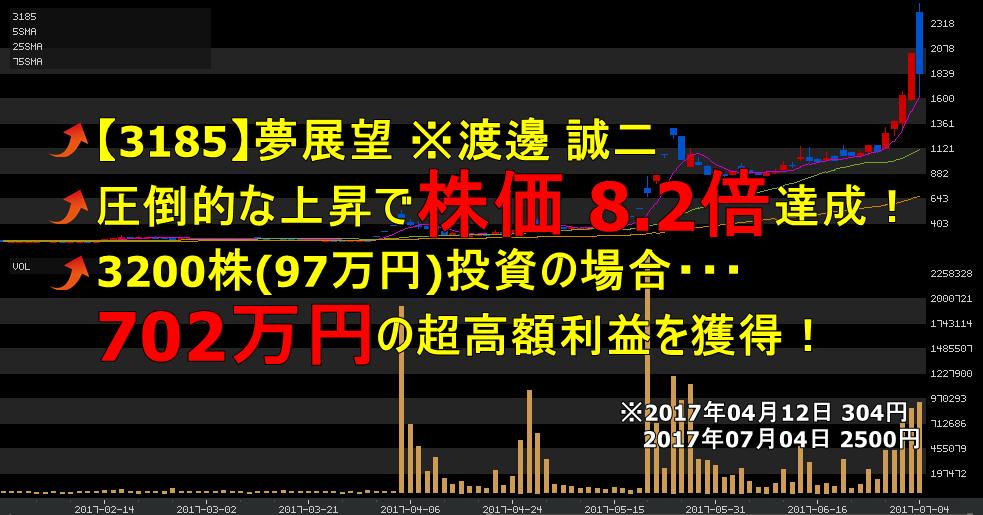"""【3185】夢展望"""""""