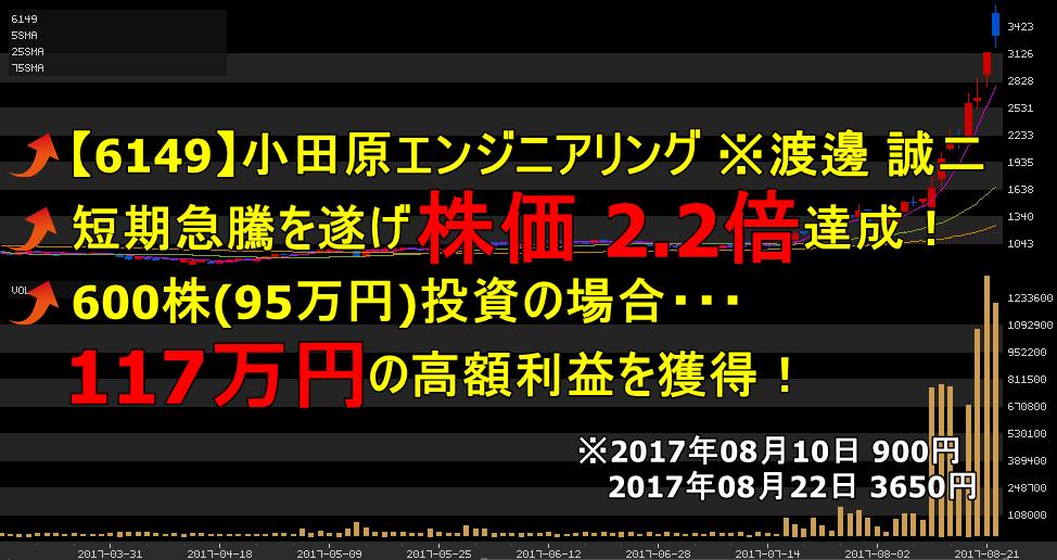 【6149】小田原エンジニアリング