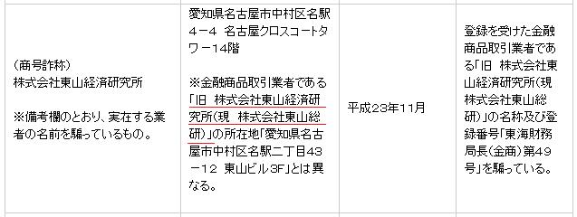 株式会社東山総研