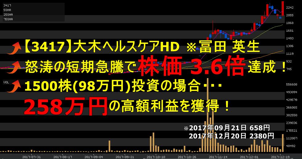 【3417】大木ヘルスケアHD
