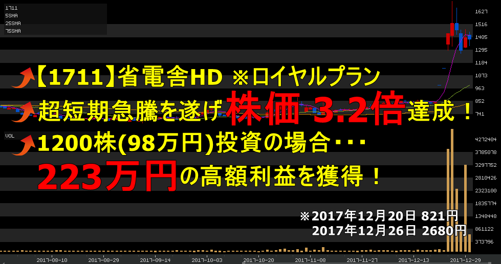 【1711】省電舎HD