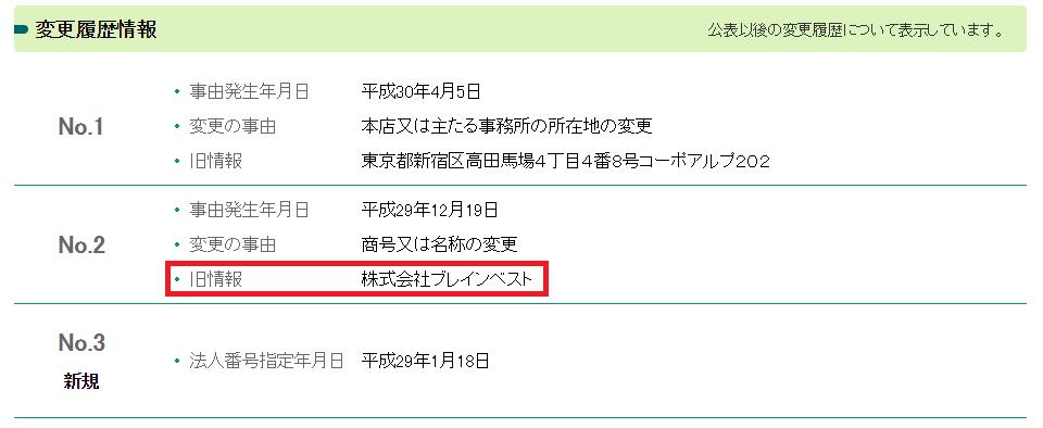三大コンサルタント株式会社の変更履歴情報