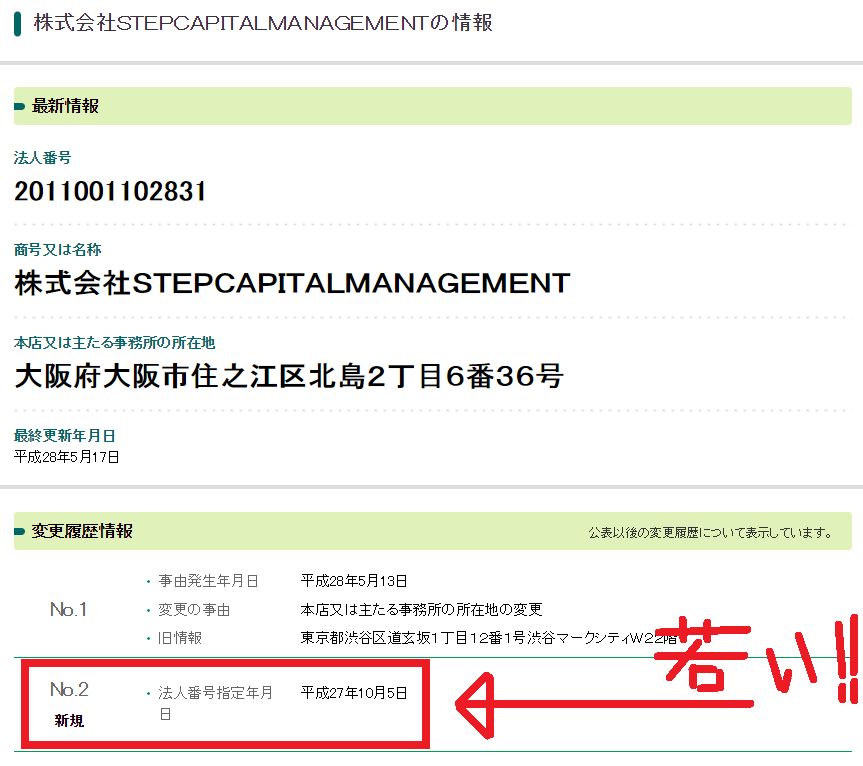 株式会社STEPCAPITAL MANAGEMENT