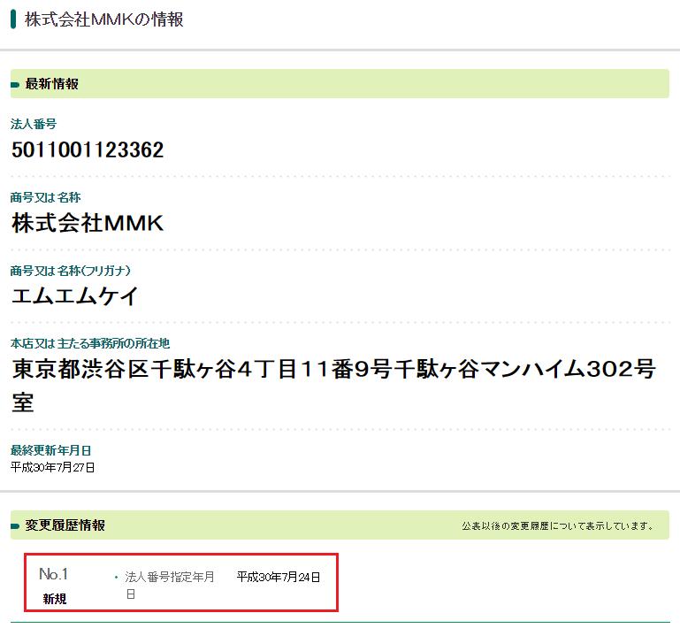 株式会社MMKの法人情報