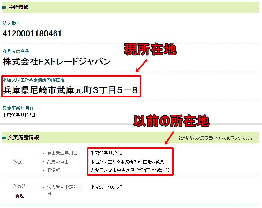 永井翔の常勝FX無料講座の販売会社情報