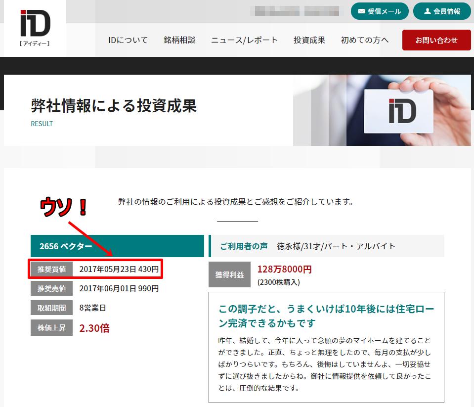投資顧問ID(アイディー) 投資成果