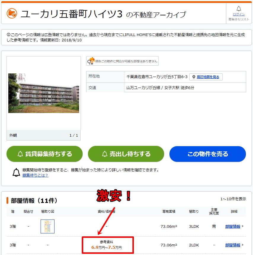 投資顧問ID(アイディー) 物件情報