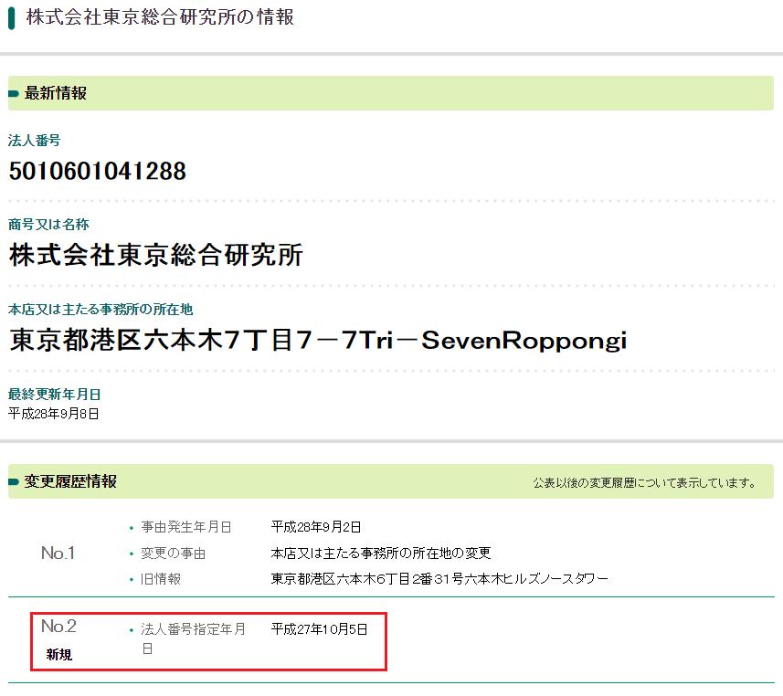 東京総合研究所 法人情報