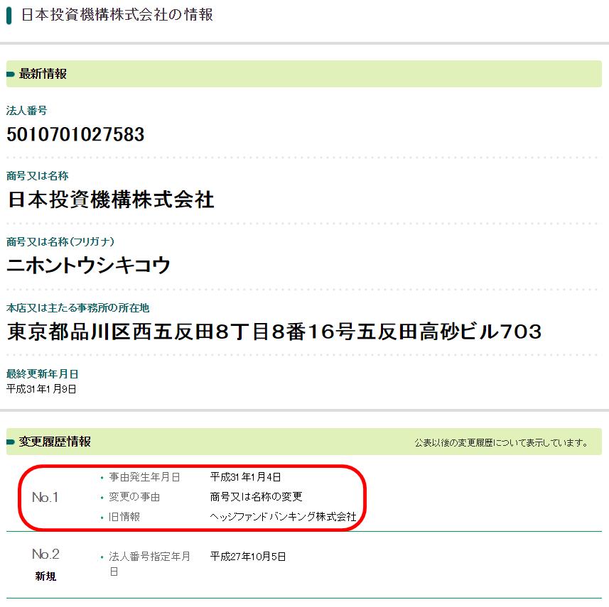 日本投資機構株式会社 法人情報